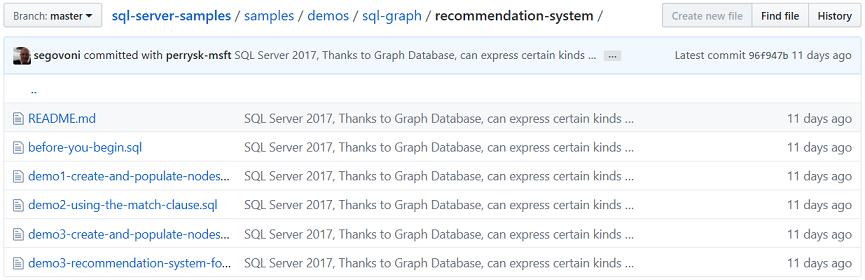 Esempi di SQL Graph Database su GitHub – UGISS
